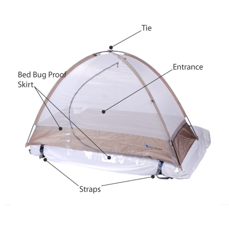 Eco Keeper Bed Bug Tent Description Image